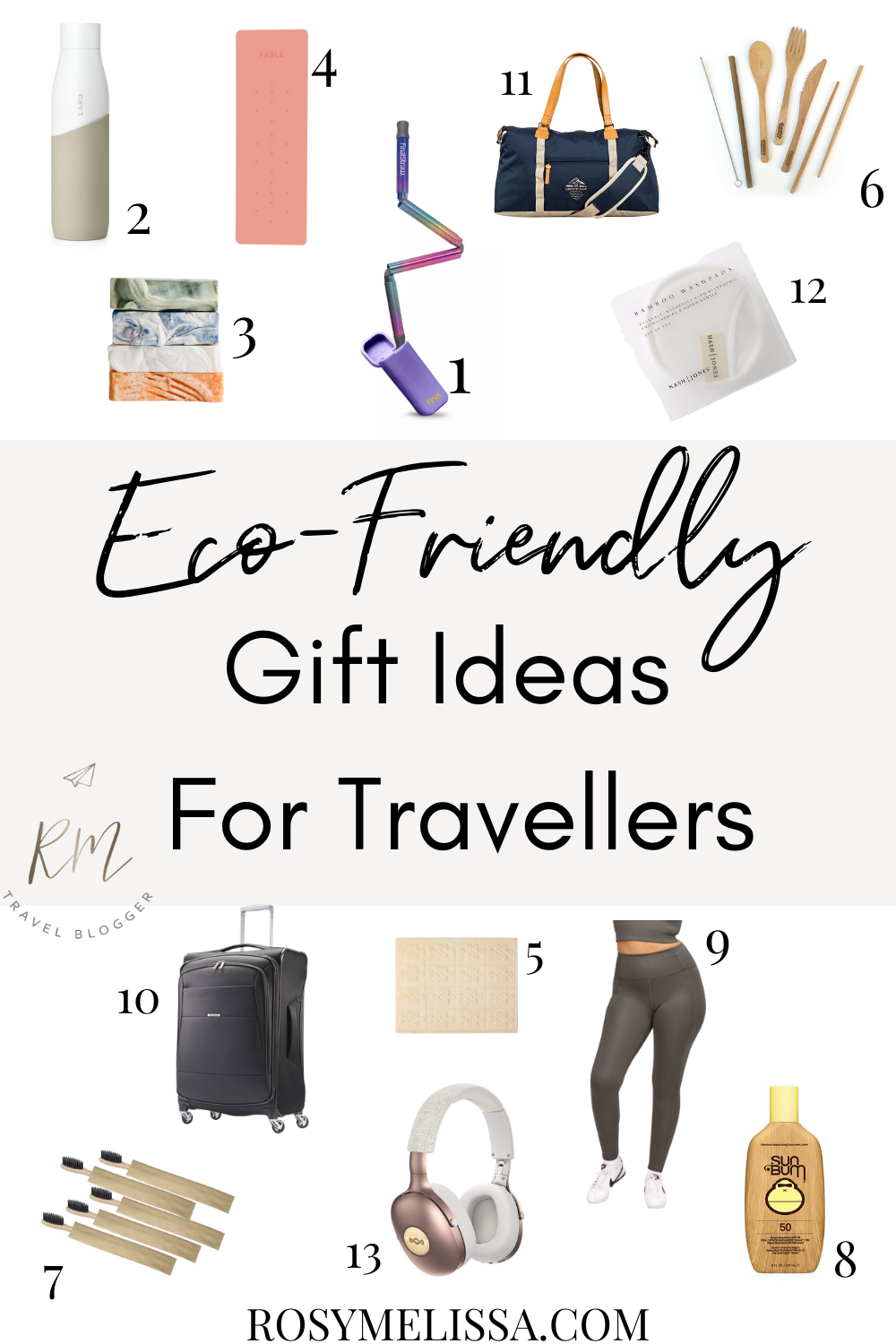 holiday gift guide, eco-friendly gift ideas for traveller, gifts for sustainable travellers for the holidays